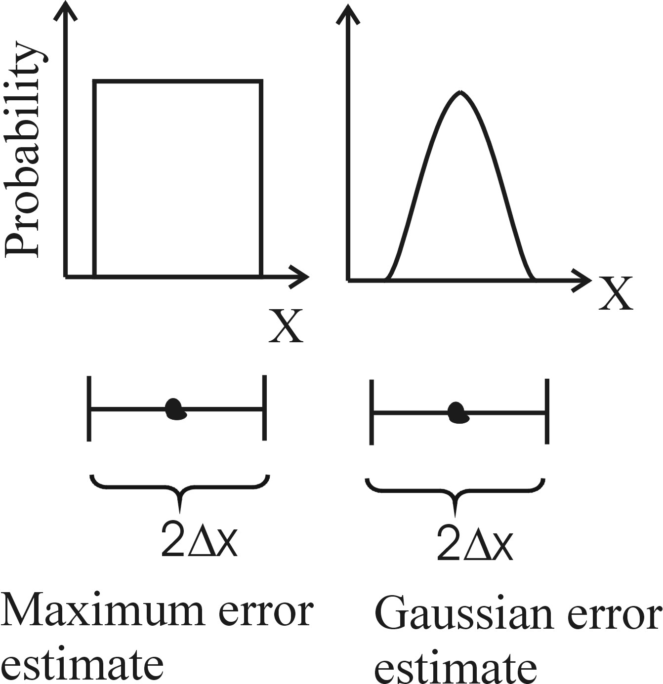 error analysis Error analysis: sources of l2 learners' errors such an analysis may lead one to understand the types of significant the purpose of error analysis is.